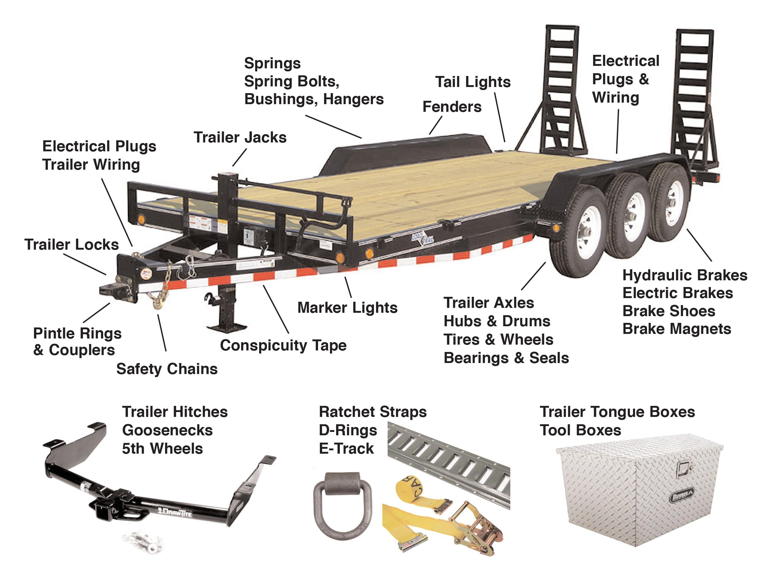Parts Of A Camper : Truck trailer parts in barre vt midstate chrysler