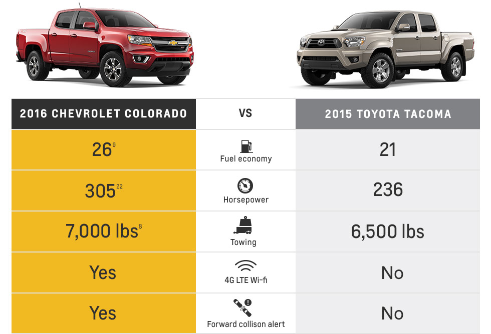 New 2016 Chevy Colorado Diesel Release Date | At Muzi ...