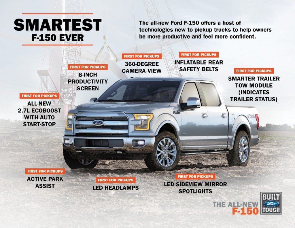 a The New f 150 Pickup Will