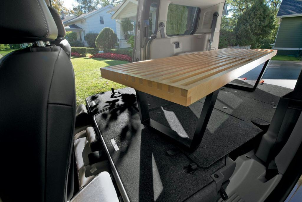 Ford Transit Connect Passenger Wagon Cargo Space