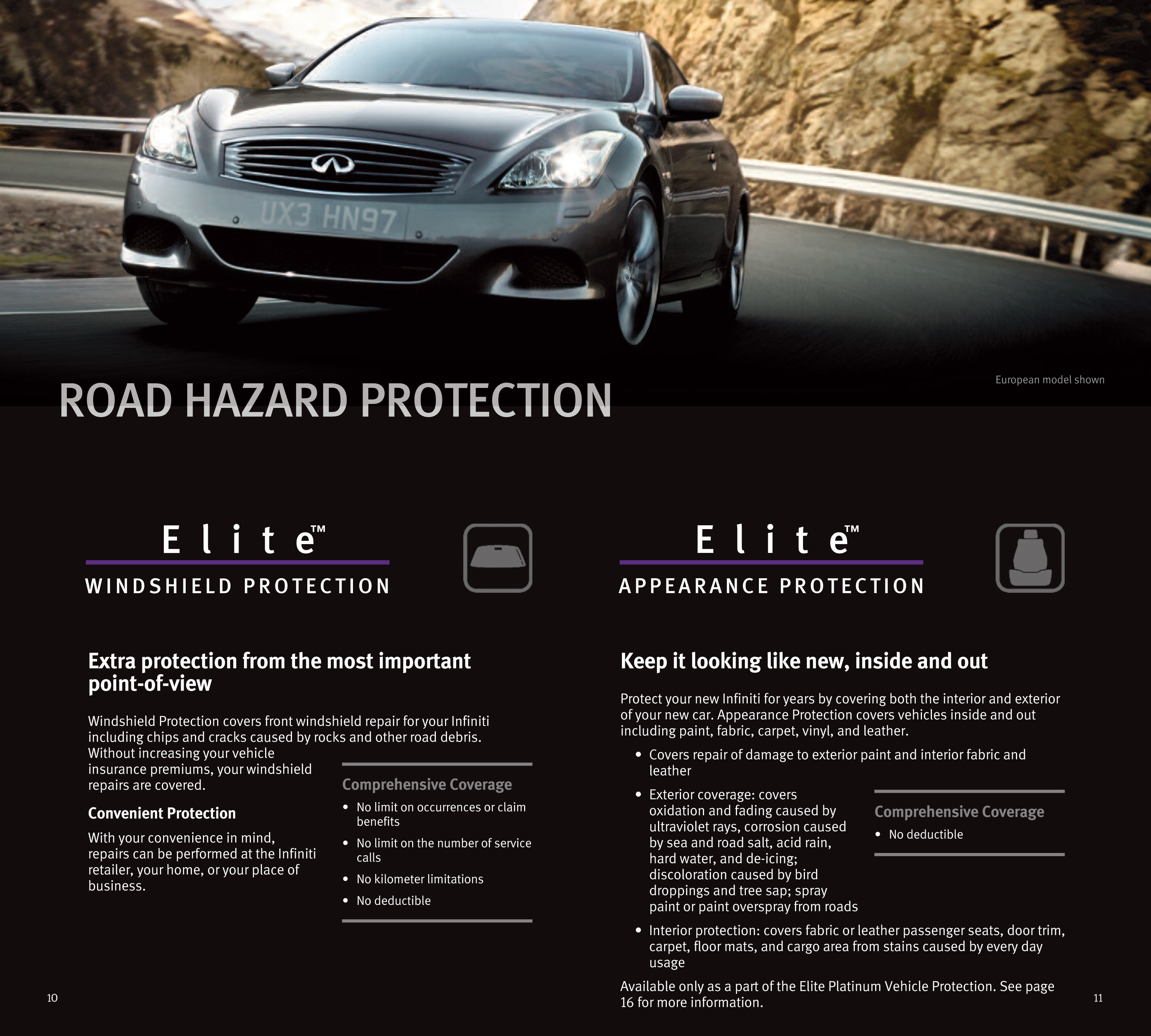 Elite Protection Plan New Vehicles For Sale Newmarket