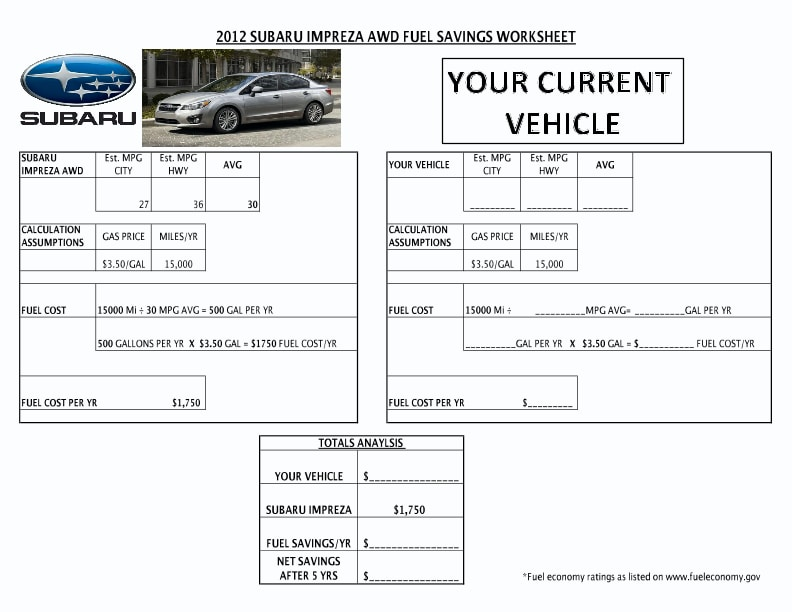 SUBARU IMPREZA COMPARISON WORKSHEET.pdf
