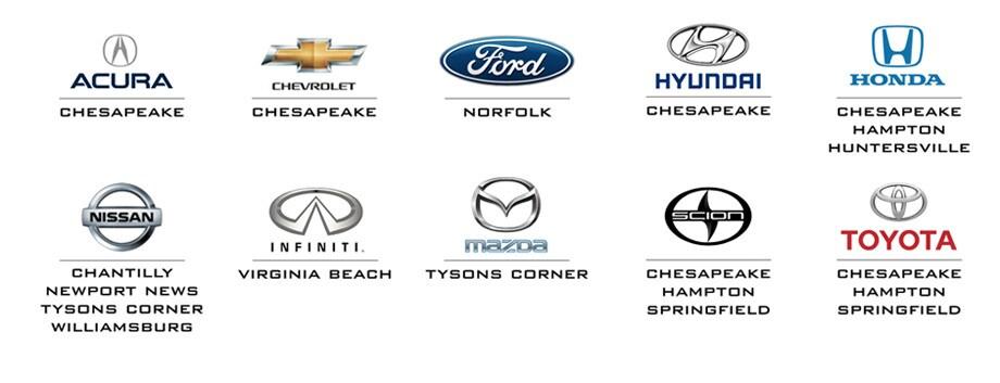 Priority Automotive New Mazda Collision Volkswagen