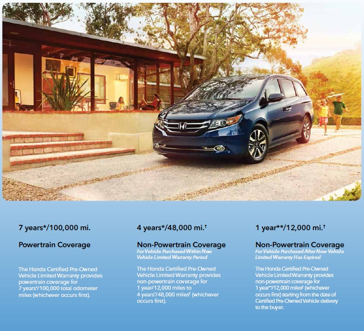 Metro honda charlotte honda dealership used honda for Concord honda service coupons