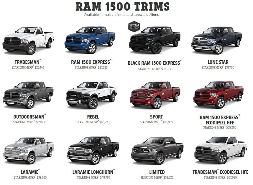 2016 Dodge Ram 1500 dealer in Mineral Wells Weatherford TX ...
