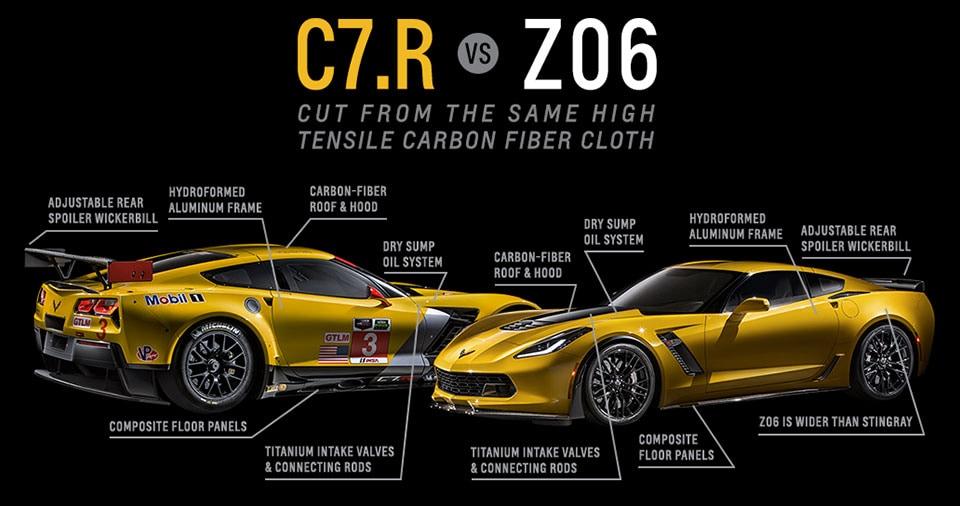 2015 chevrolet corvette z06 sports car mo exterior 980x600 01