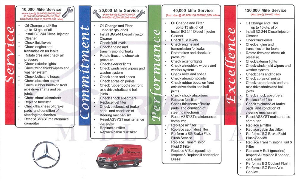 Mercedes benz service b checklist for Mercedes benz service a checklist