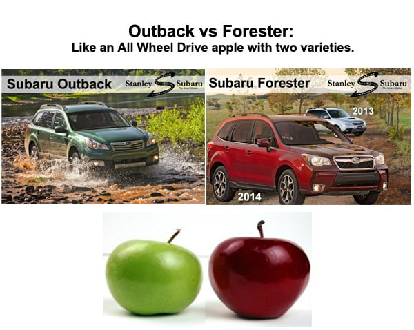 Subaru Outback vs Forester | Compare Subaru Outback and Forester