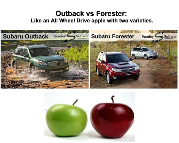 Foresters and Outbacks have many differences in terms of ride quality