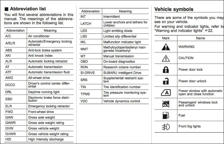 Car Symbols Dashboard They Mean