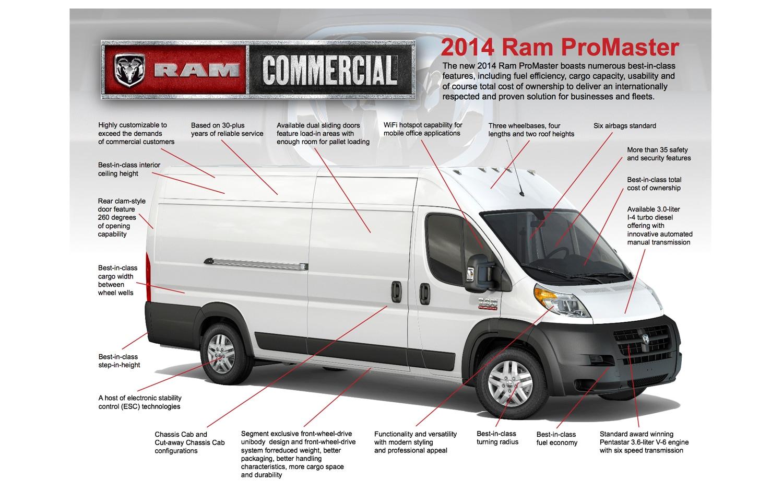 Dodge promaster 2015 diesel mpg html autos post 2014 dodge 4x4 2500 for sale