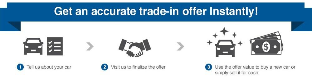 Auto TradeIn Appraisals in Atlanta  Subaru of Gwinnett