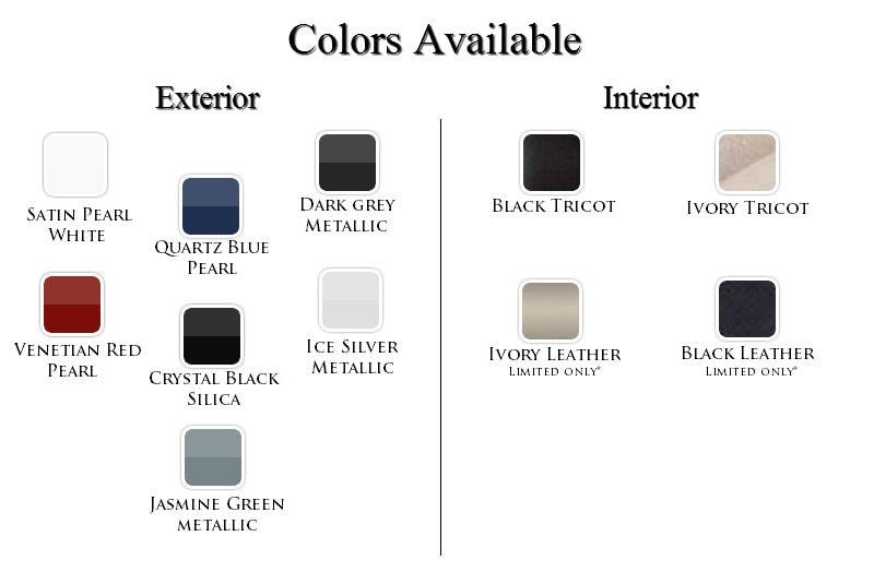 2014 Subaru Impreza - new features, model selection, pricing, colors ...