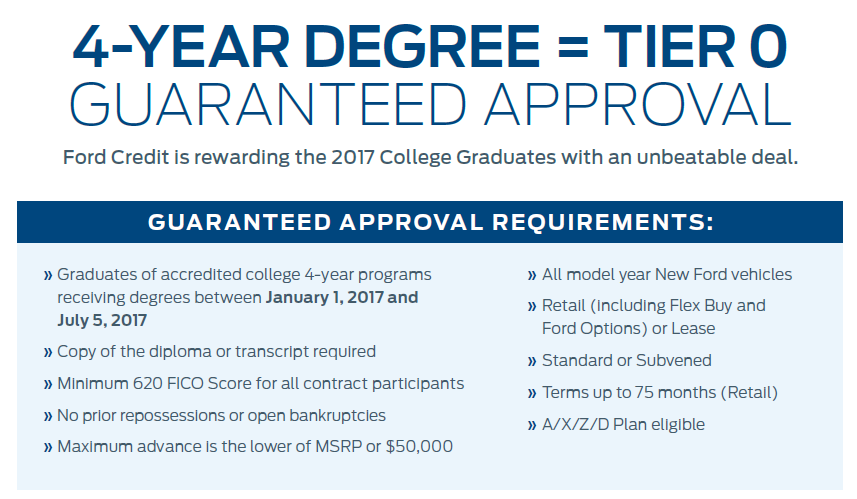 Ford Credit for 2017 College Graduates at Sunnyvale Ford near San Jose