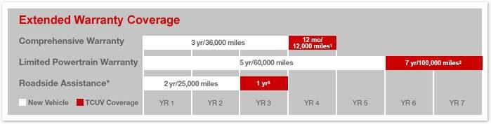 Toyota Dealers In Wilkes Barre Pa Toyota Certified | Toyota Sales near Tunkhannock, PA