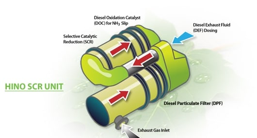 how scr works All the essentials of the thyristor or silicon controlled rectifier, scr: thyristor operation, structure, circuit design, parameters, applications, circuit symbol, etc.