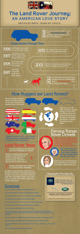 Land Rover Dallas New Land Rover Dealership In Dallas