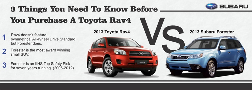 Comparison of Subaru Forester and Toyota RAV 4 - Ultimate Subaru in