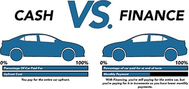 Leasing Vs Cash