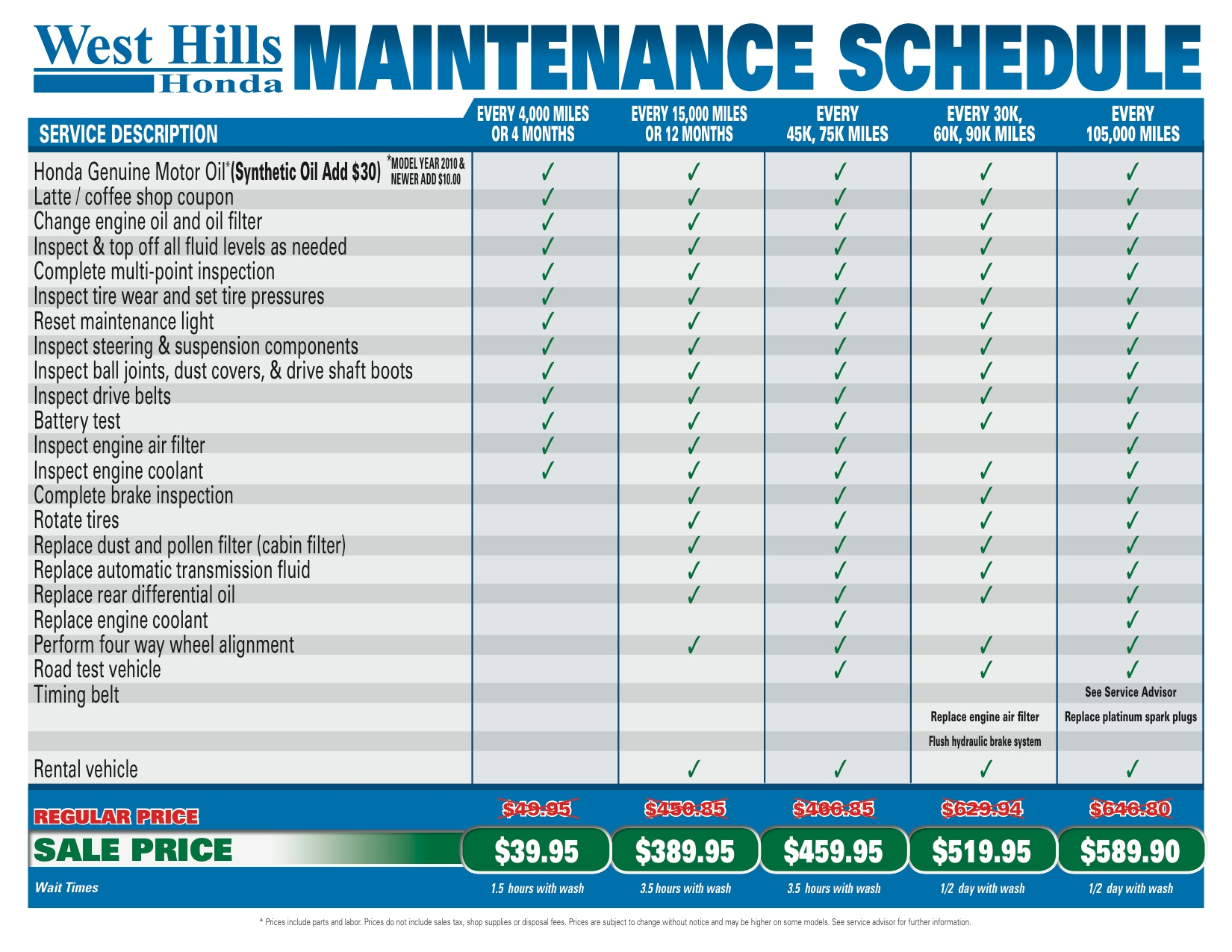 Honda Recommended Maintenance Schedule Autos Post