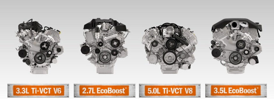 Ford F-150 Engine Options