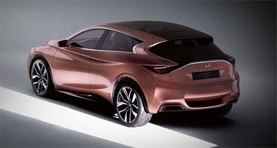 Infiniti Concept Cars Future Infiniti Vehicles