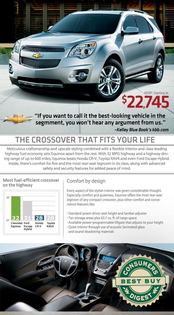 2011 Chevy Equinox SUV Lease Specials Finance Rates Arlington TX