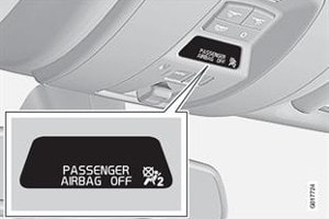 Airbag Occupancy Sensor