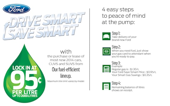 Gas Prices Laval >> Drive Smart Save Smart 440 Ford Lincoln Laval