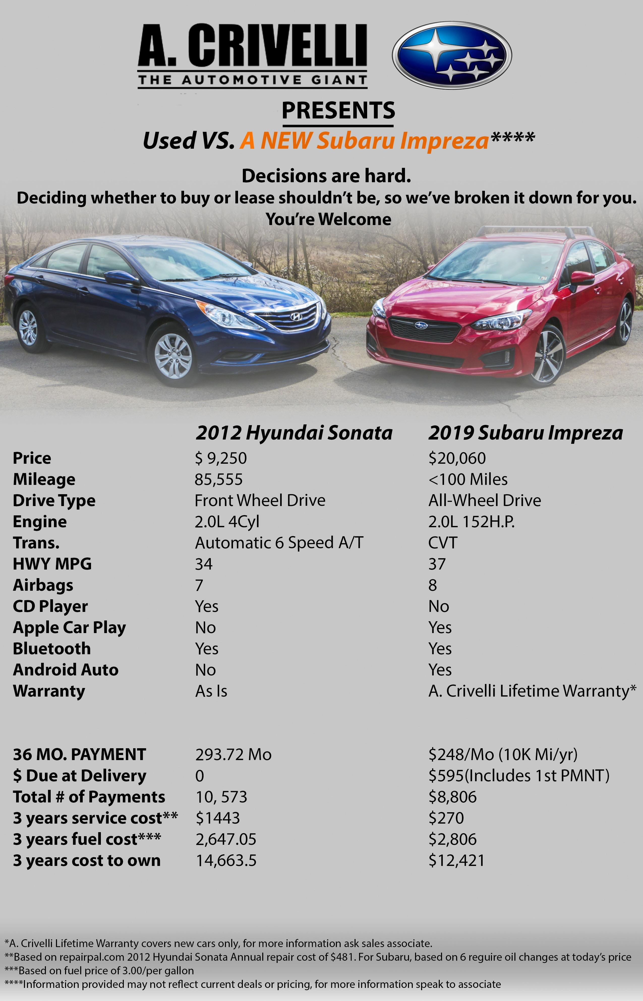 A Crivelli Subaru >> Buy V Lease A Crivelli Subaru