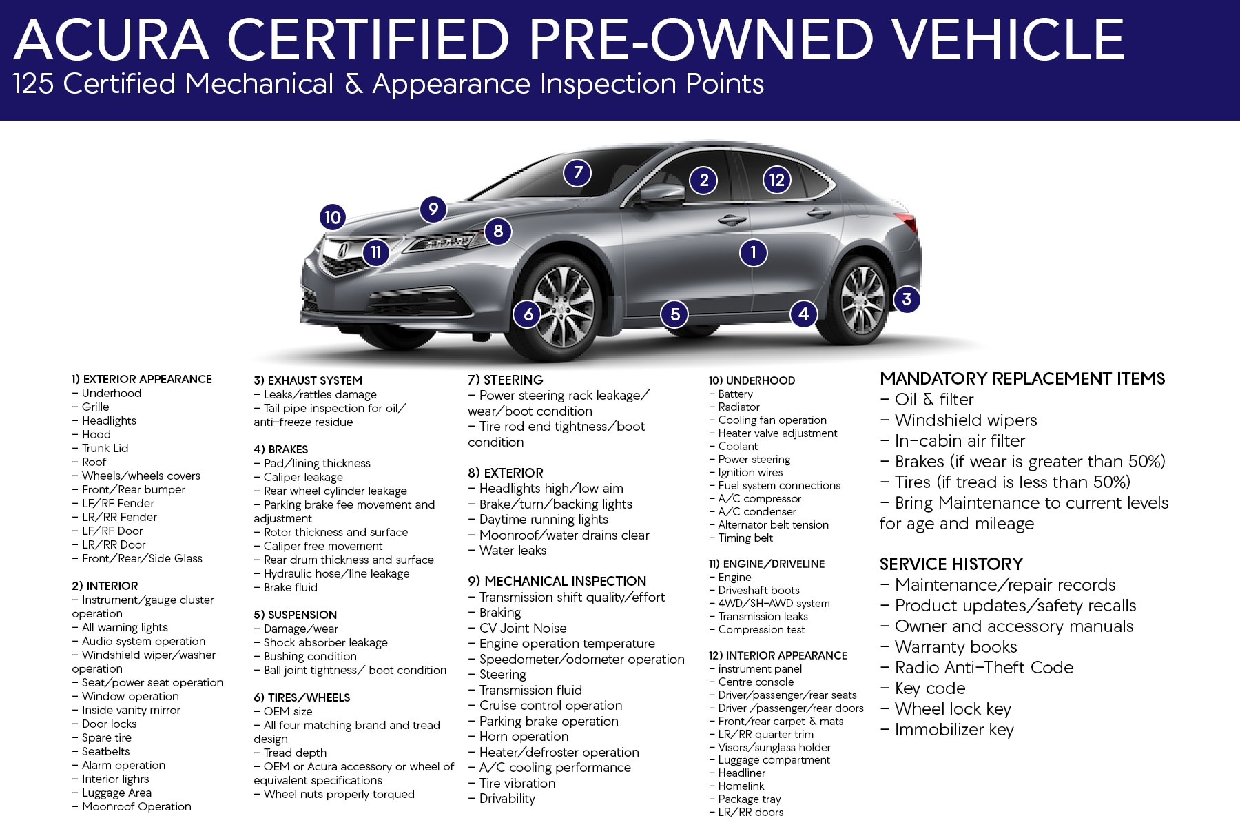 Acura Certified Pre-Owned - Acura of Oakville