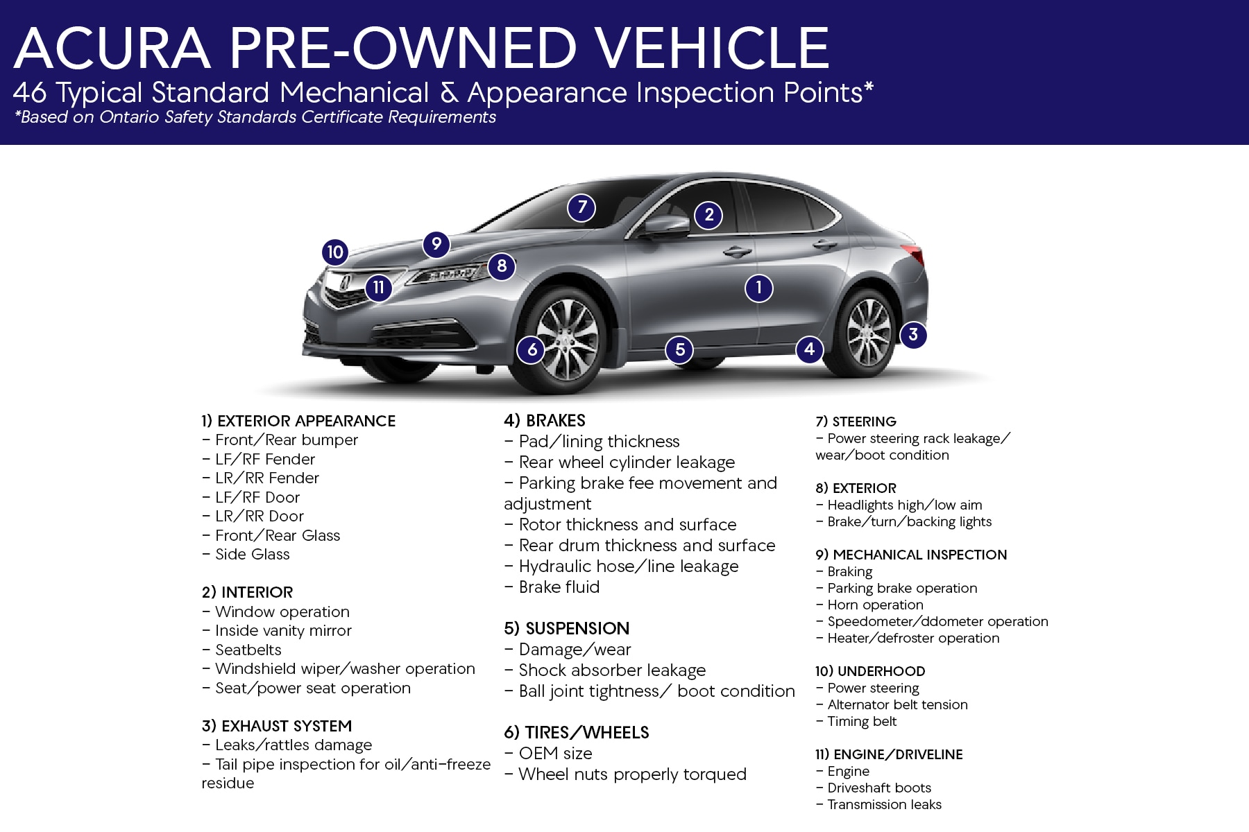 Acura Pre-Owned - Acura of Oakville