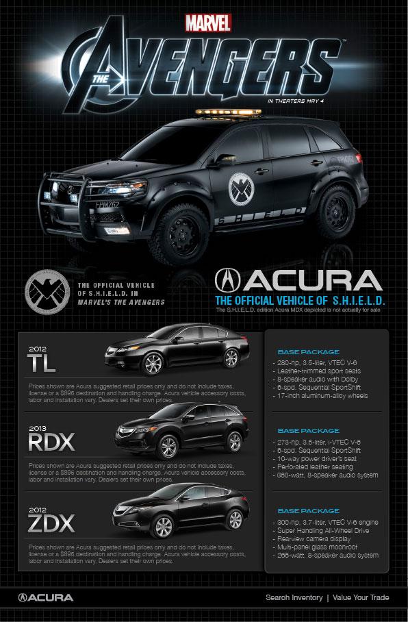 Acura U0026 The Avengers