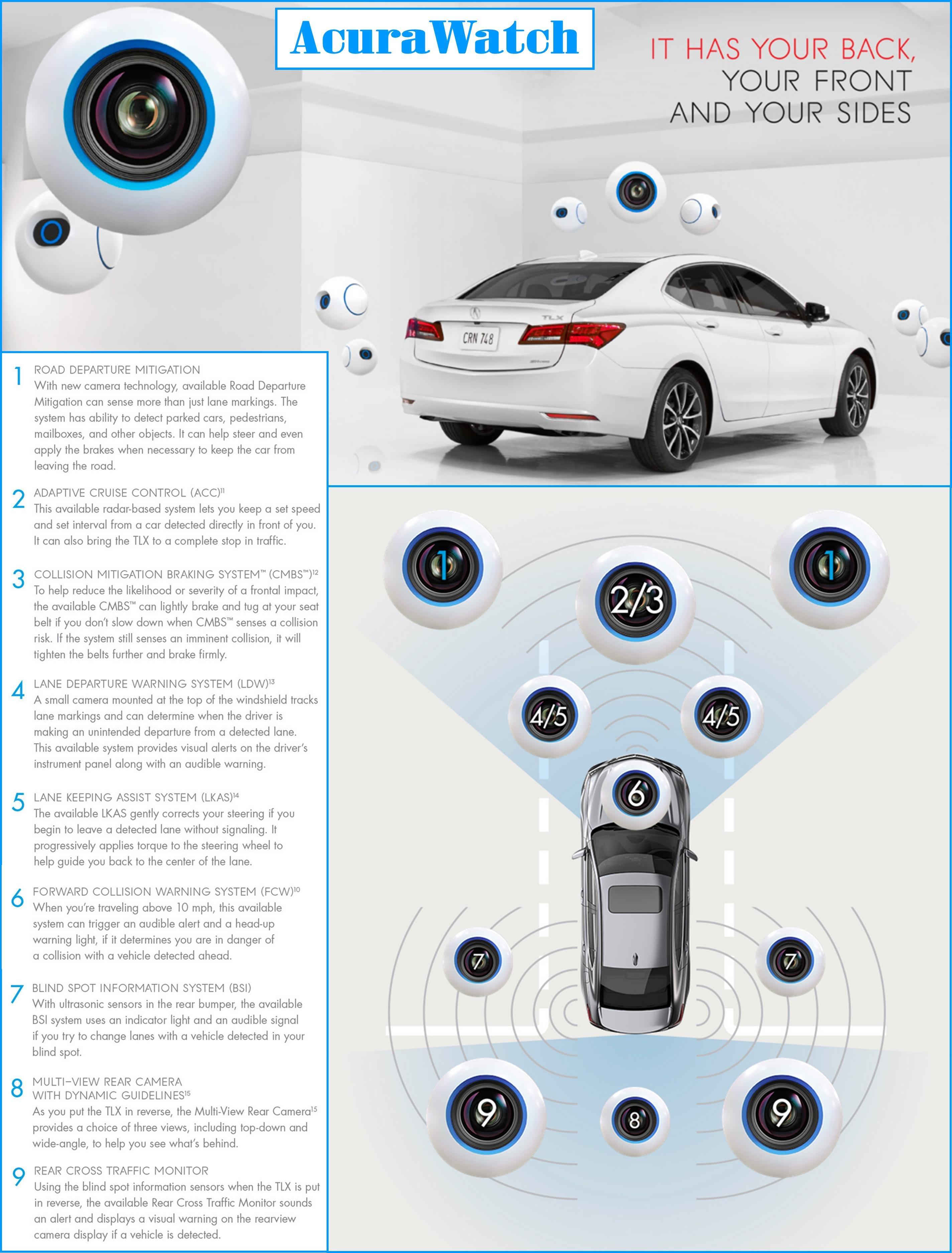 Acurawatchweb2.jpg