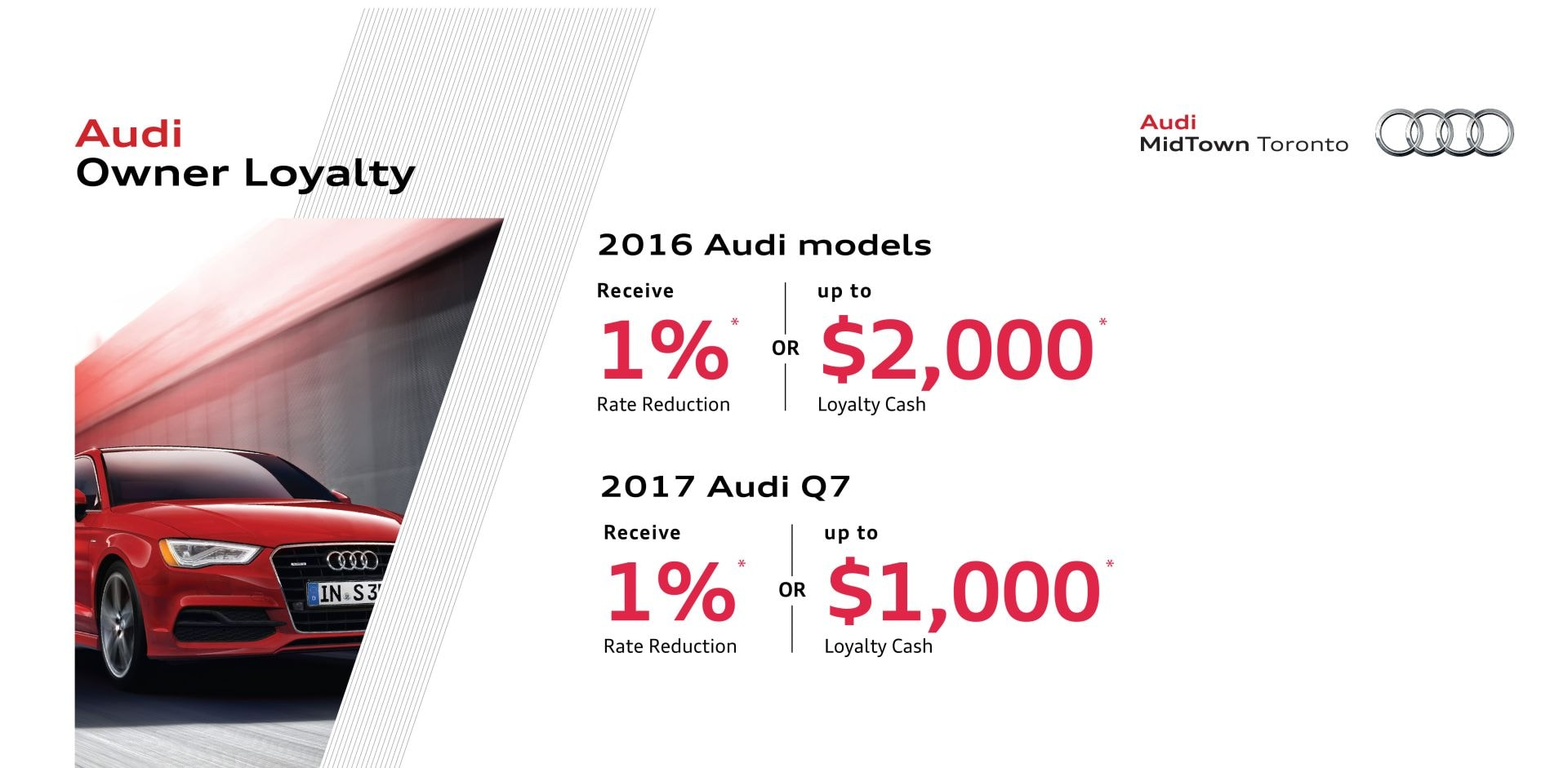 Audi Midtown Toronto Vehicles For Sale In Toronto ON MJ R - Audi loyalty