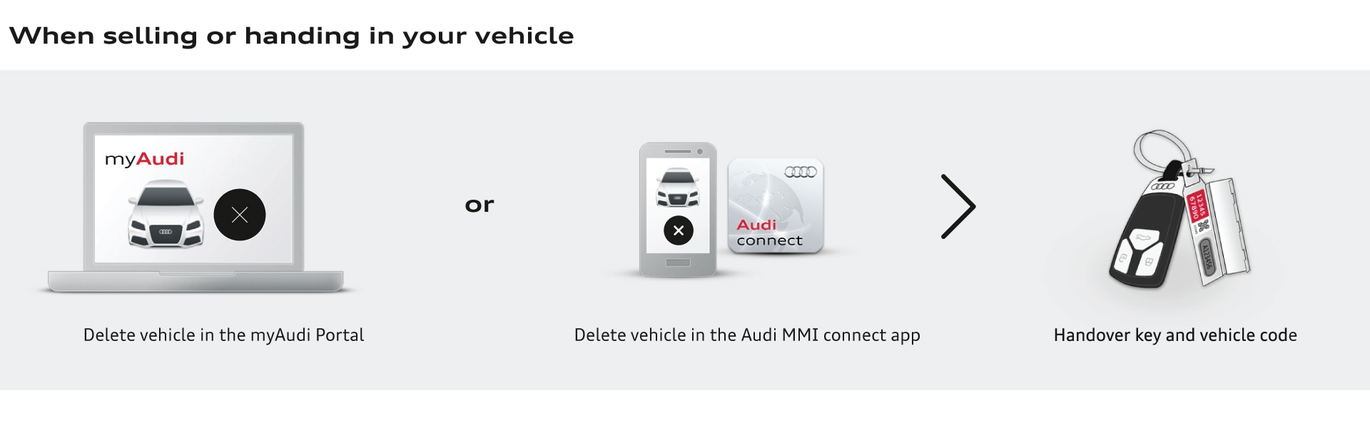 Audi Midtown Toronto New Audi Dealership In Toronto ON MJ R - What is audi connect