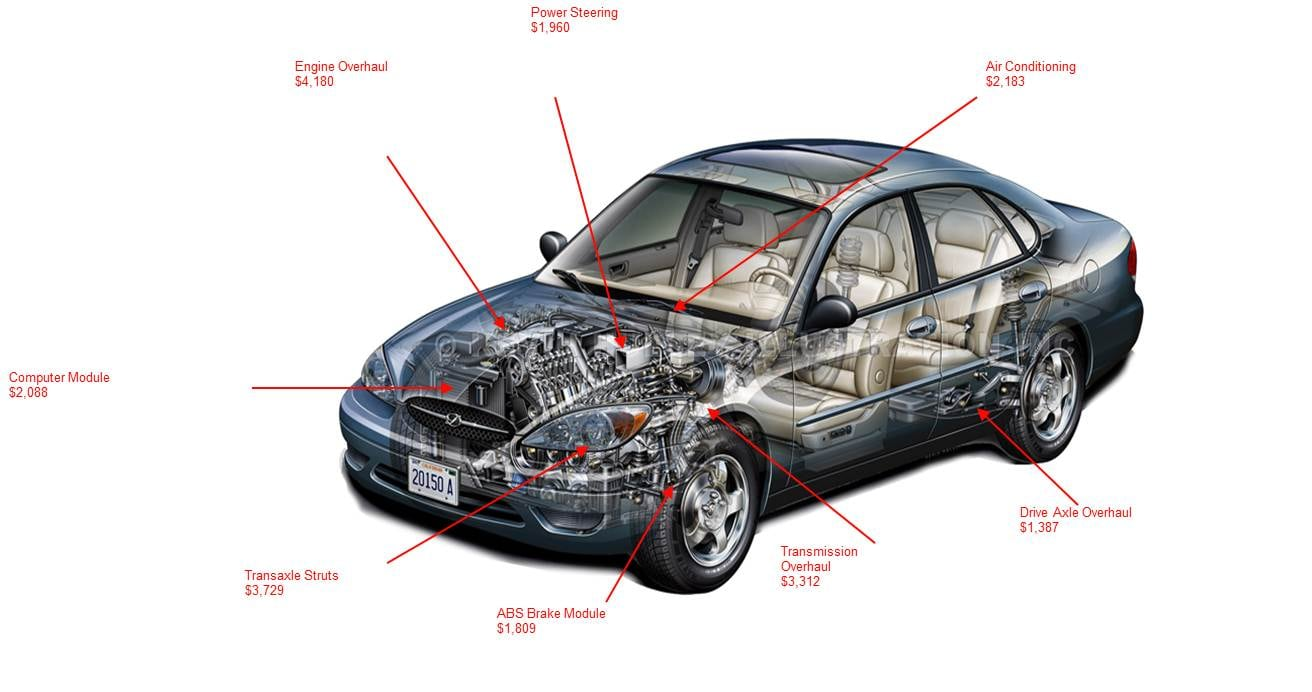 common for should cars content miles warranty over extended know what nissan you