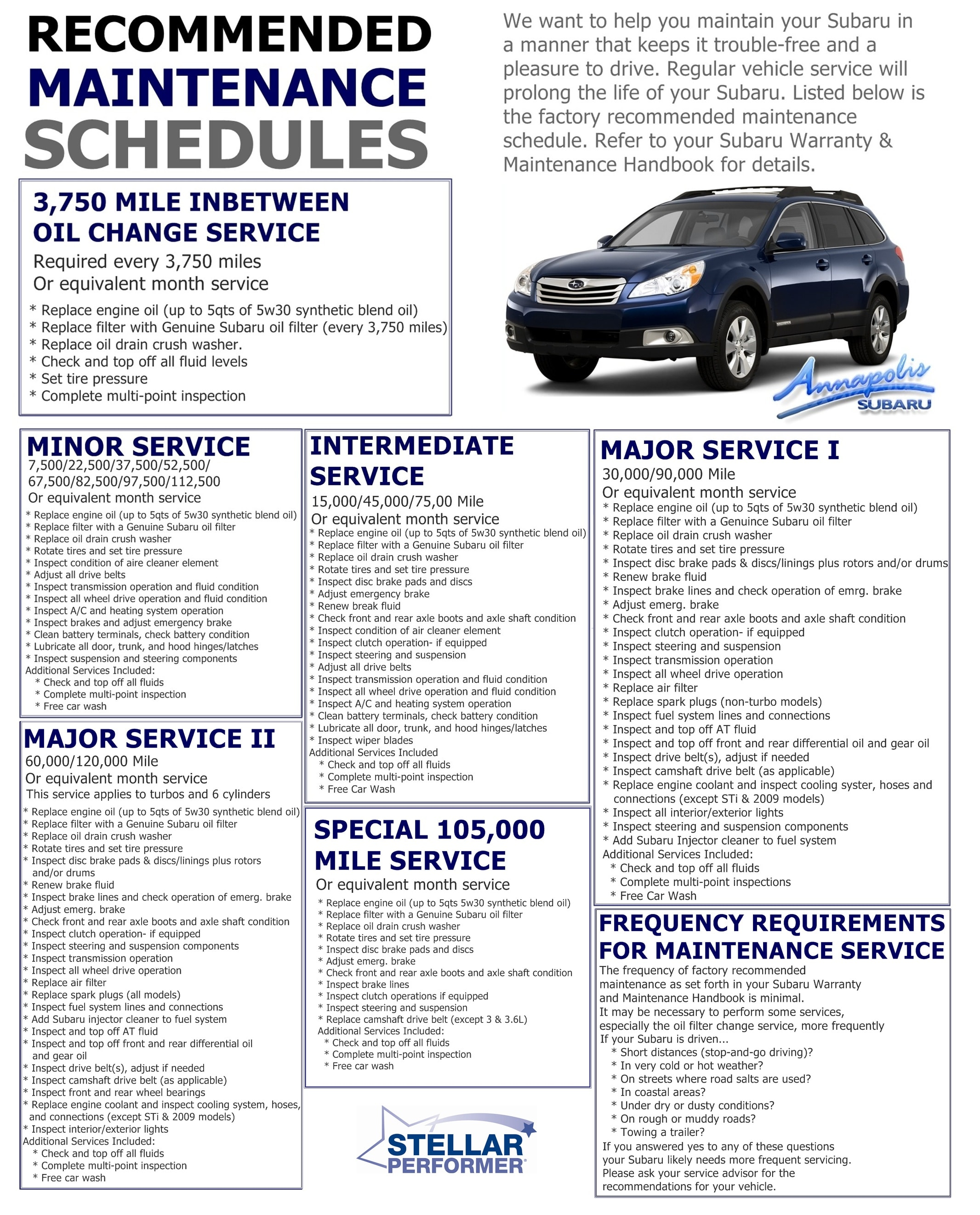 oil change schedule for subaru autos post. Black Bedroom Furniture Sets. Home Design Ideas
