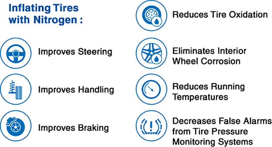 Nitrogen for Tires at Antelope Valley Ford keeps you safe on the road