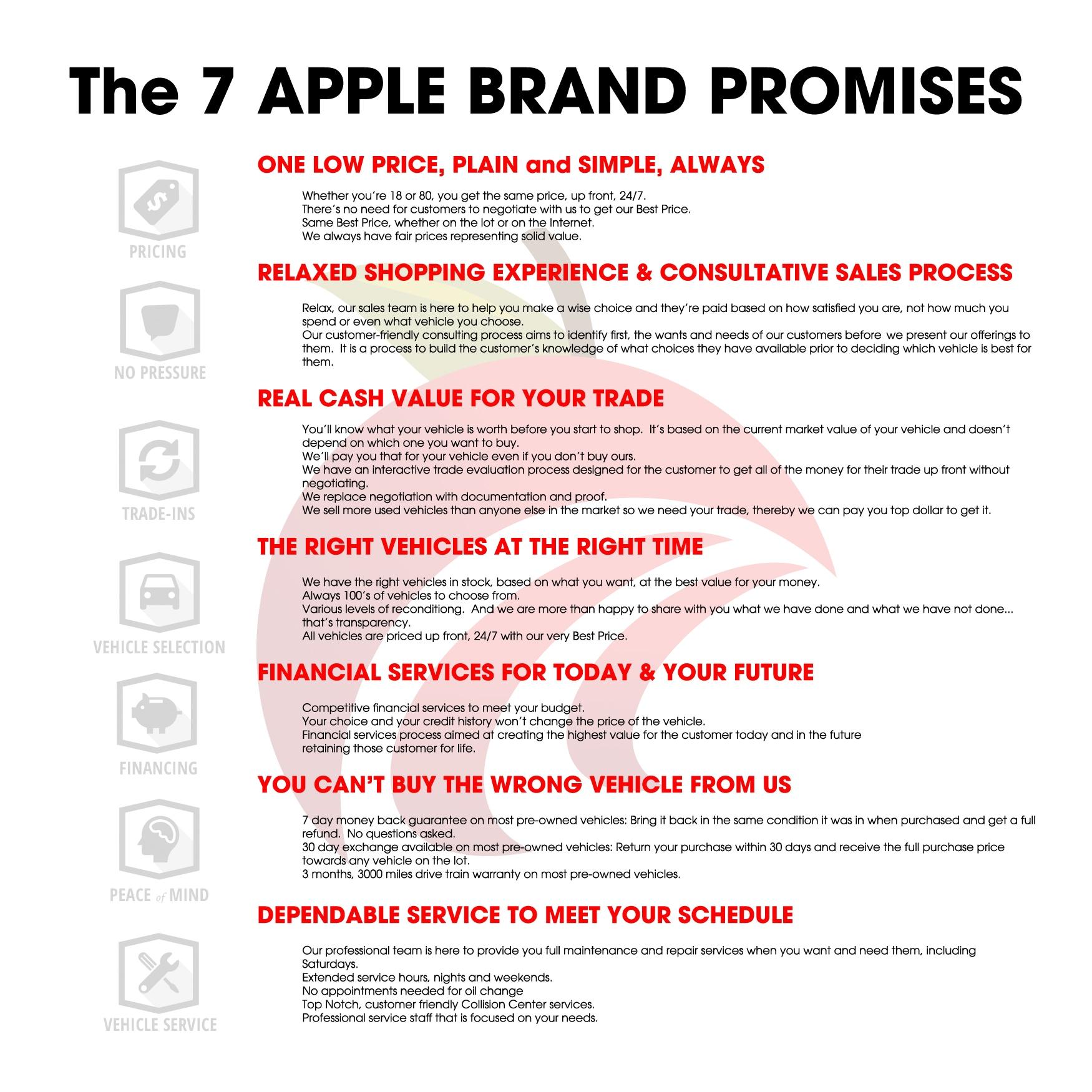 Superb Apple Brand Promises