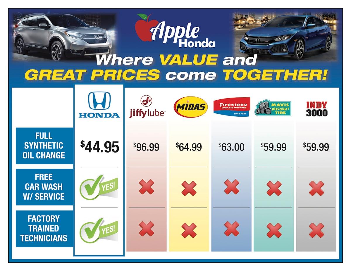 Full Synthetic Oil Change Price >> Oil Change Near Me Prices Honda Dealer Near Manorville