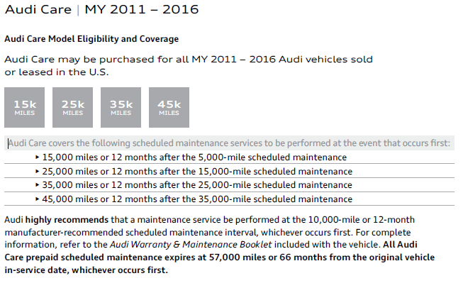 Audi Brooklyn New Audi Dealership In Brooklyn NY - Audi warranty