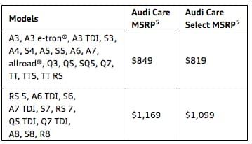 Audi service plan cost