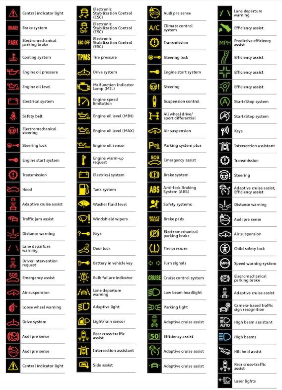 Audi Dashboard Warning Lights & Meanings | Audi Ontario ^ | Audi A6 All Lights Meaning |  | Audi Ontario