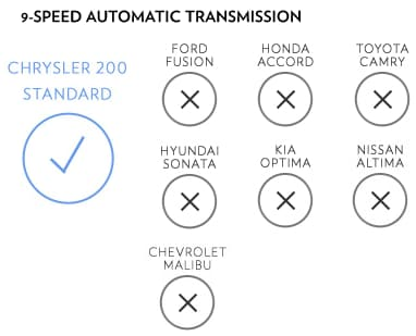 Chrysler 200 9 Speed