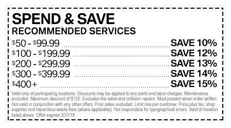 Autonation honda service coupons autonation honda valencia for Honda oil change printable coupon