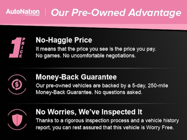 Used 2016 Jeep Wrangler JK Unlimited For Sale at AutoNation