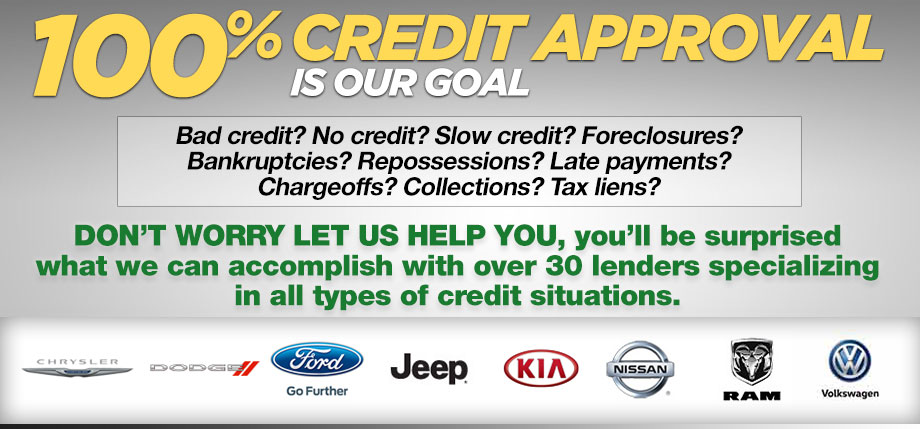 Car Dealerships That Work With Bad Credit In Nh