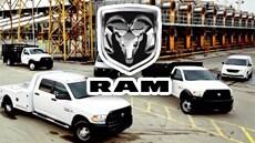 RAMLineup.png