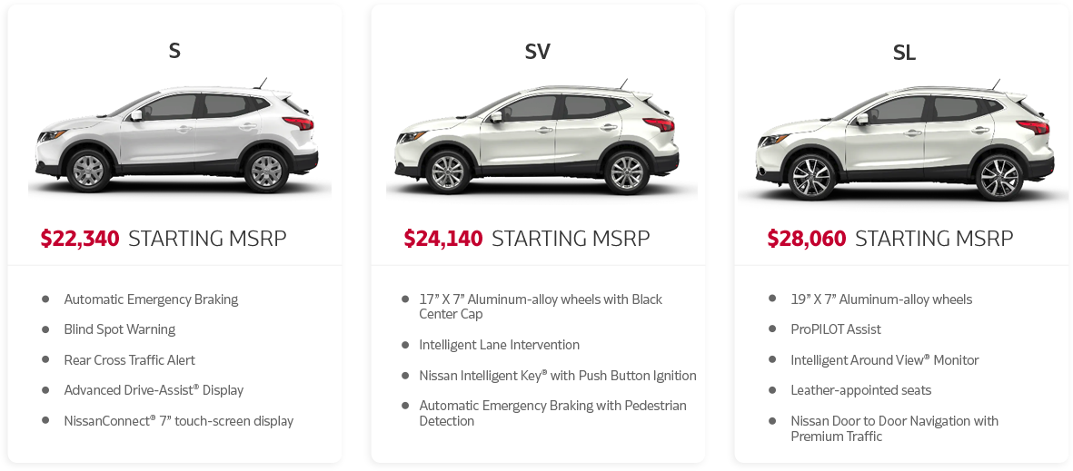 Buy Nissan Rogue Sport Wallingford